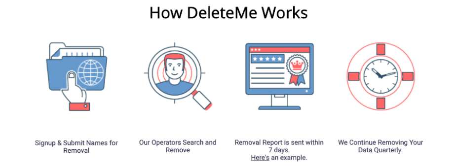 How Do I Remove My Personal Information From The Internet For Free